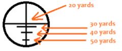 Picture of a Multi-Reticle Scope